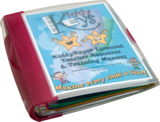 KiddyKeys Lesson Plans